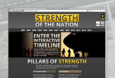 U.S. Army Strength of the Nation website